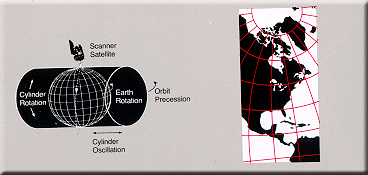 Space-oblique Mercator projection. Usgs map space oblique mercator.PNG