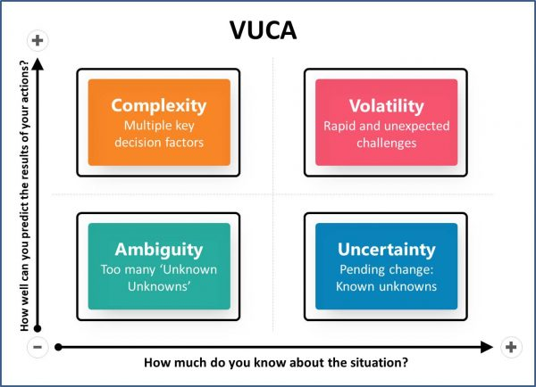 File:VUCA 3.jpg
