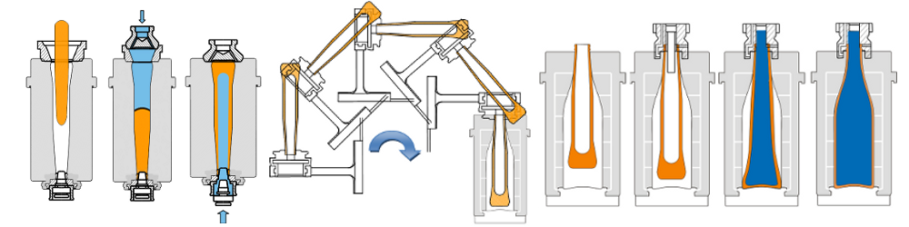 Glass production - Wikipedia