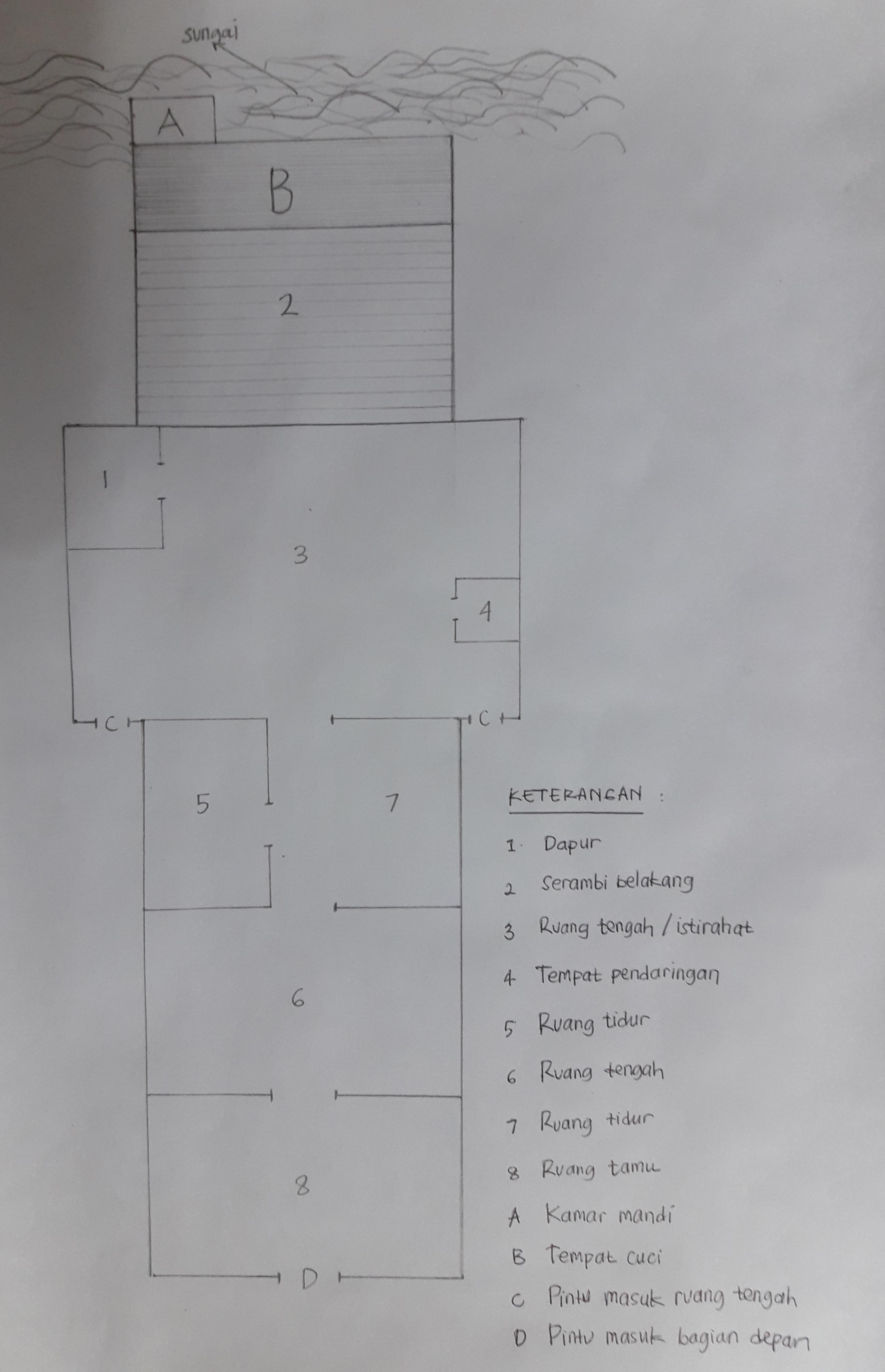 Rumah panggung Betawi Wikiwand