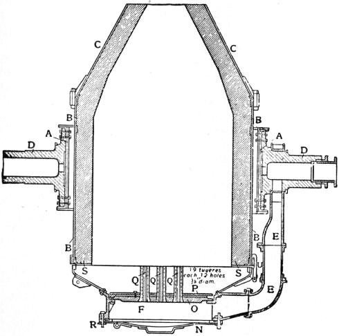 EB1911 Iron and Steel - Fig. 16.—12-15 ton Bessemer Converter.jpg