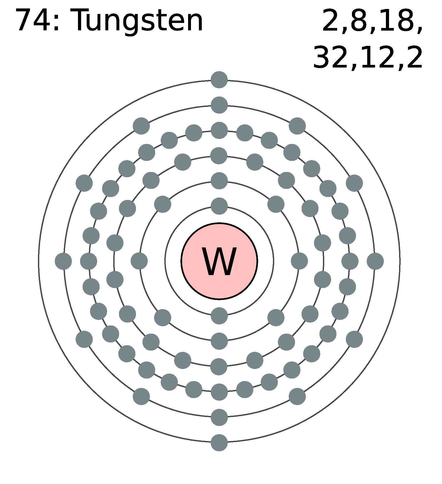 Tungsten Element Symbol