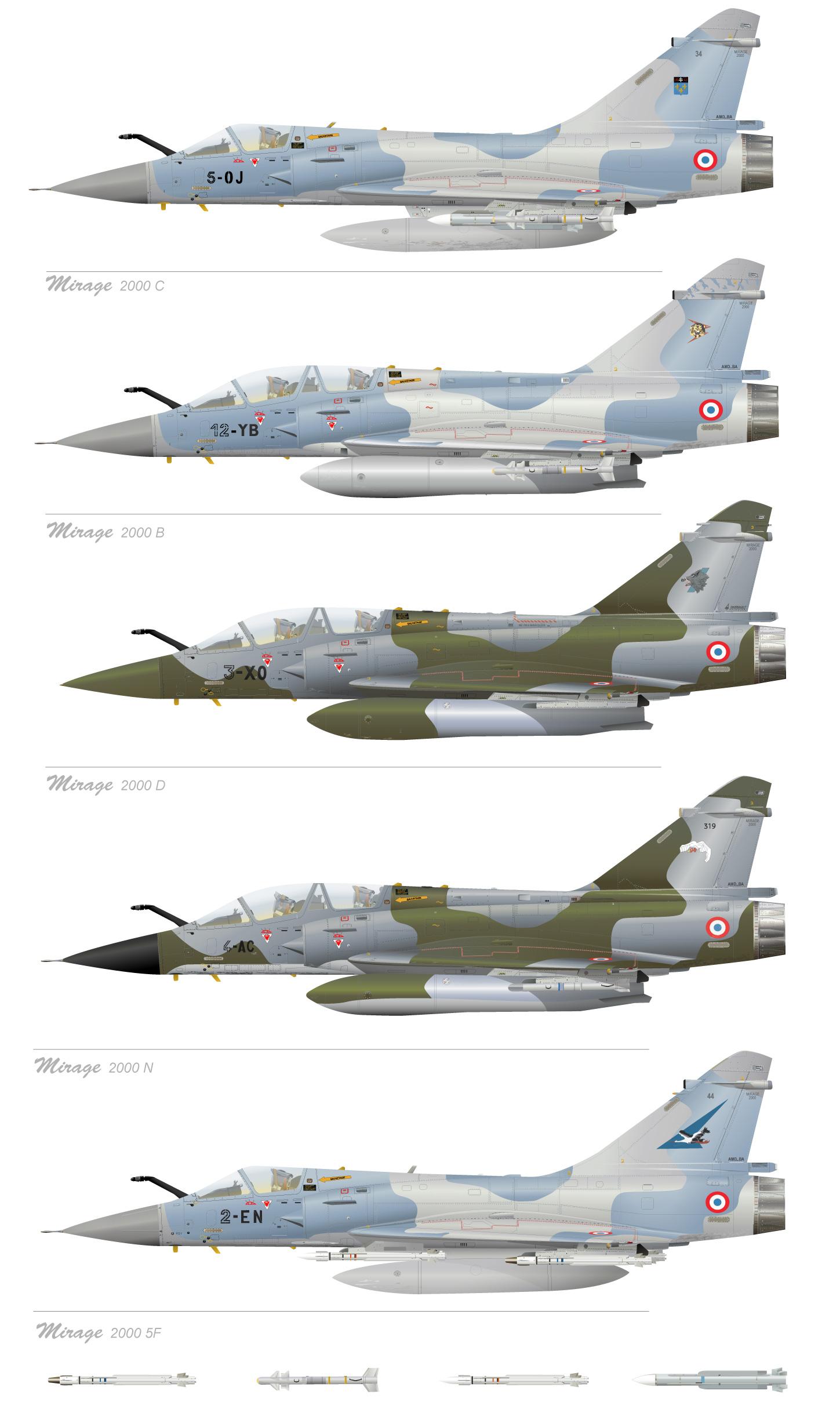 Te gusta el Mirage 2000 para la FAA ??