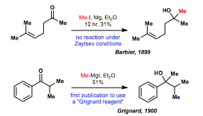 First examples of the Grignard and Barbier reactions.