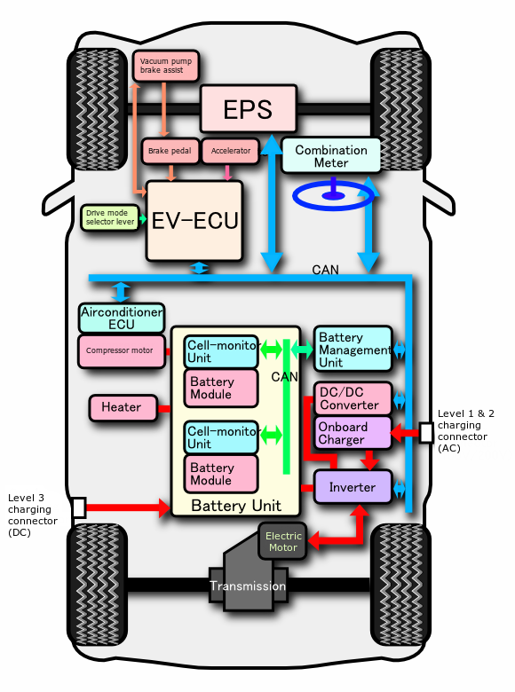 file mitsubishi imiev (system diagram) f png wikimedia commons Mitsubishi Lancer EVO Evolution
