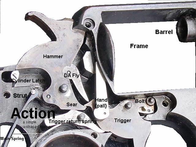 Sear (firearm) - Wikipedia