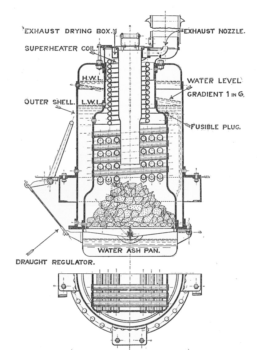 File Sentinel Boiler Sections Rankin Kennedy Modern