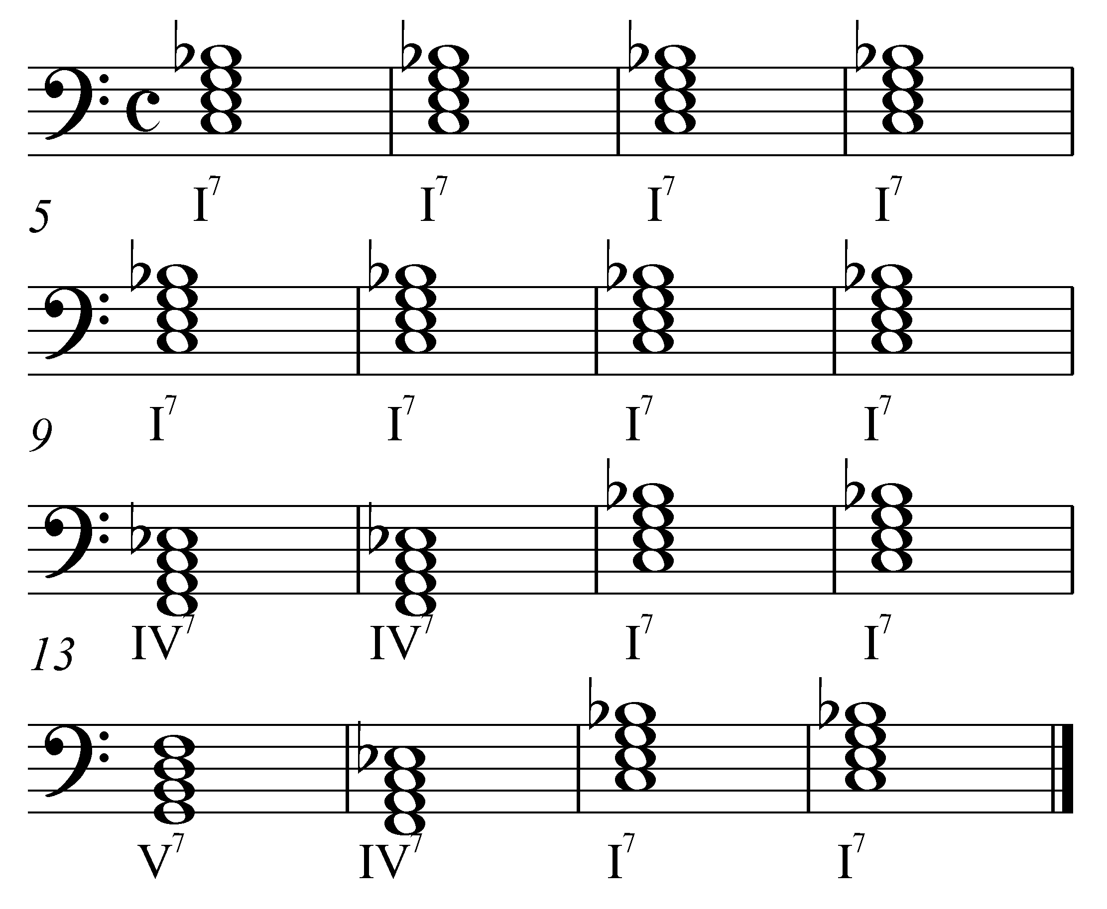 List Of Chord Progressions Wikipedia