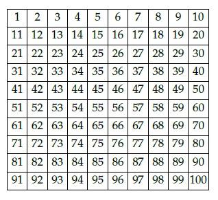 Esercizi Sui Numeri Naturali Superiori Wikiversità