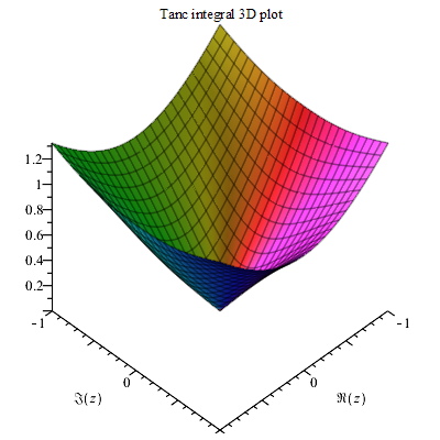 File tanc integral 3d wikimedia commons for 3d plot online
