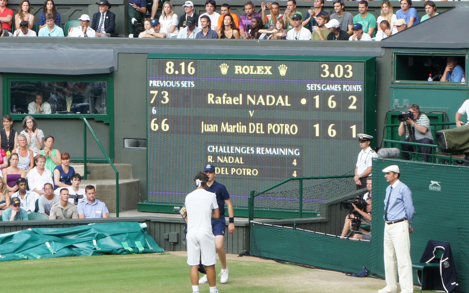 Wimbledon Score