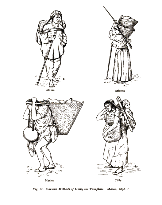 19th century knowledge camping and hiking various tumplines.PNG