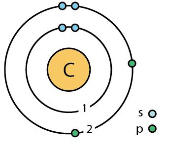 Carbon bohr model diagram online schematic diagram file 6 carbon c bohr model png wikimedia commons rh commons wikimedia org bohr diagram of carbon dioxide carbon dioxide bohr model diagram ccuart Image collections