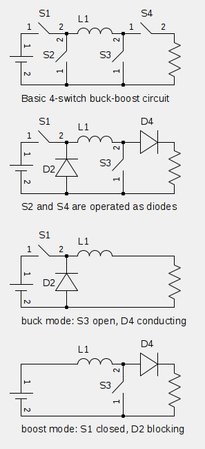 The basics of the 4-switch topology Basics of the 4-switch buck-boost converter.png