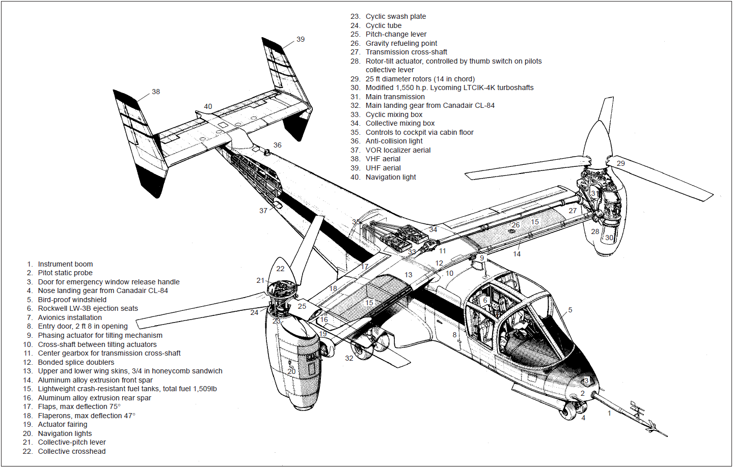 File Bell XV 15 tilt rotor research aircraft on drivetrain diagram
