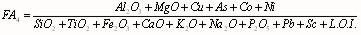 FA 4 for the CLR transformed dataset Equation 26.jpg