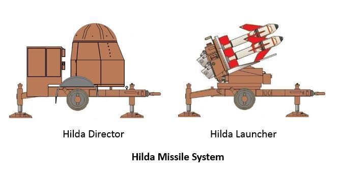 Hilda missile system