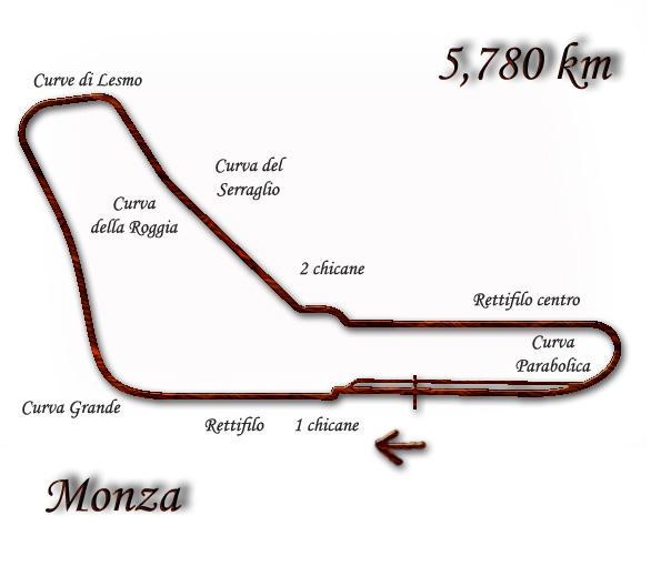 Monza 1975