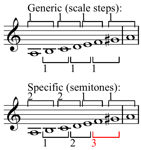 diatonic set theory