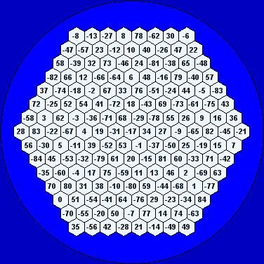 Order 8 Magic hexagon