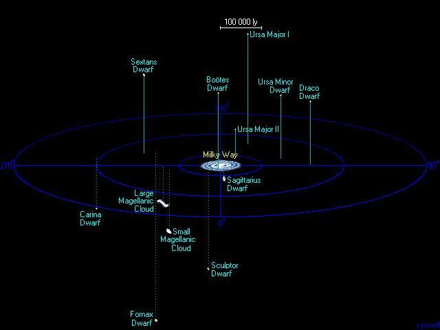 Las galaxias mas cercanas a la nuestra!