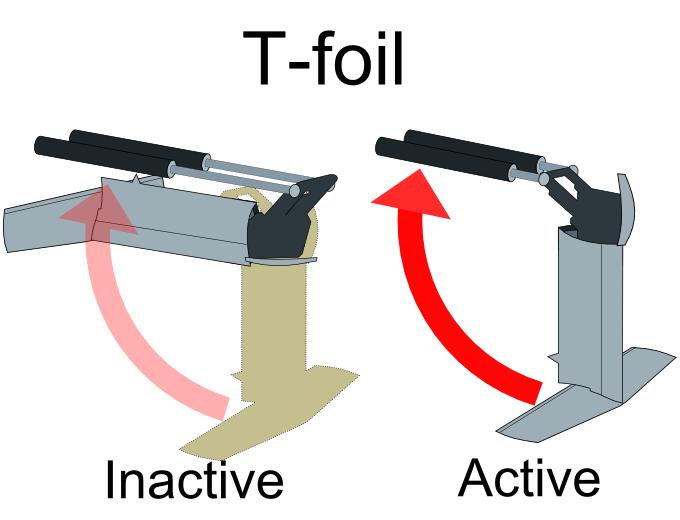 T foil
