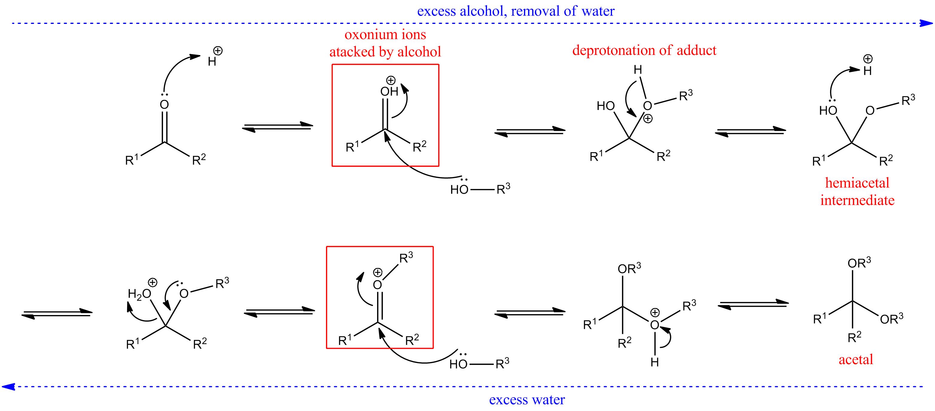 Acetal Formation Reactionmechanisms