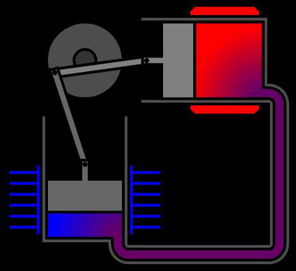 File:Alpha Stirling frame 12.png