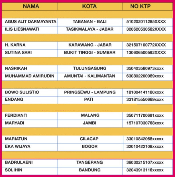 File:Daftar Pemenang Mkios 2018.jpg