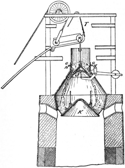 EB1911 Iron and Steel - Fig. 9.—Method of transferring charge from bucket to main charging bell.jpg