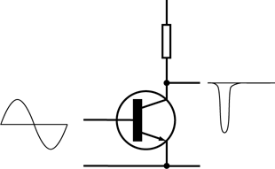 Electronic Amplifier Class C.png