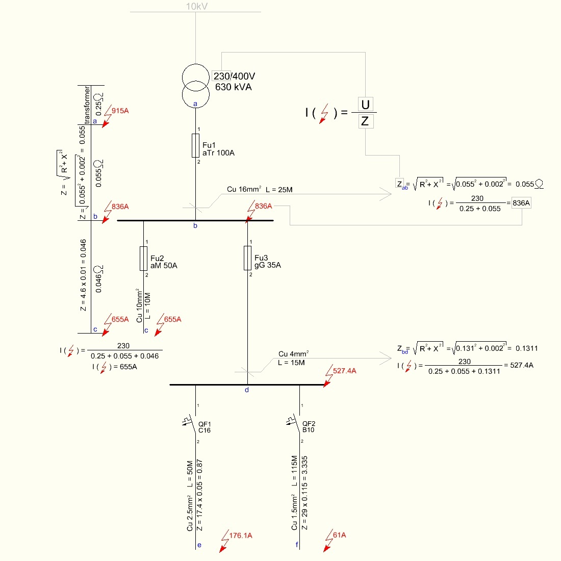 file explanation about short circuit (with example) for designing