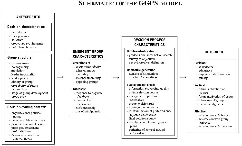 File:Ggps schematic.jpg - Wikimedia Commons