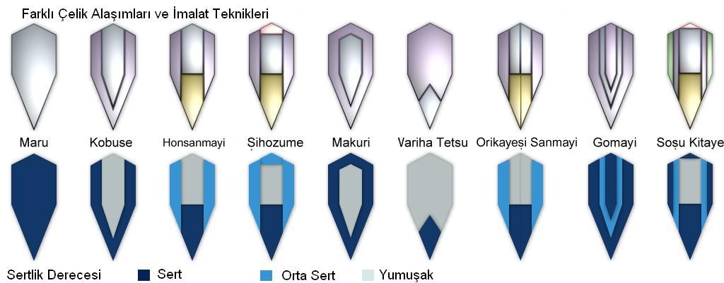 [Resim: Imalat_teknik_katana.JPG]