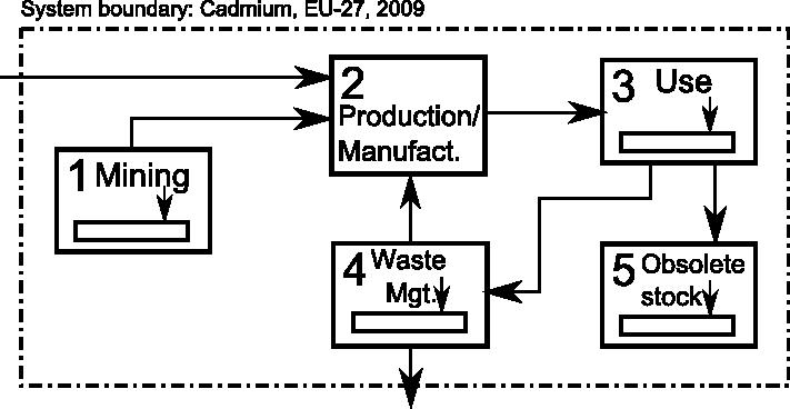 Slide 1 analisis aliran barang dan bahan ccuart Choice Image