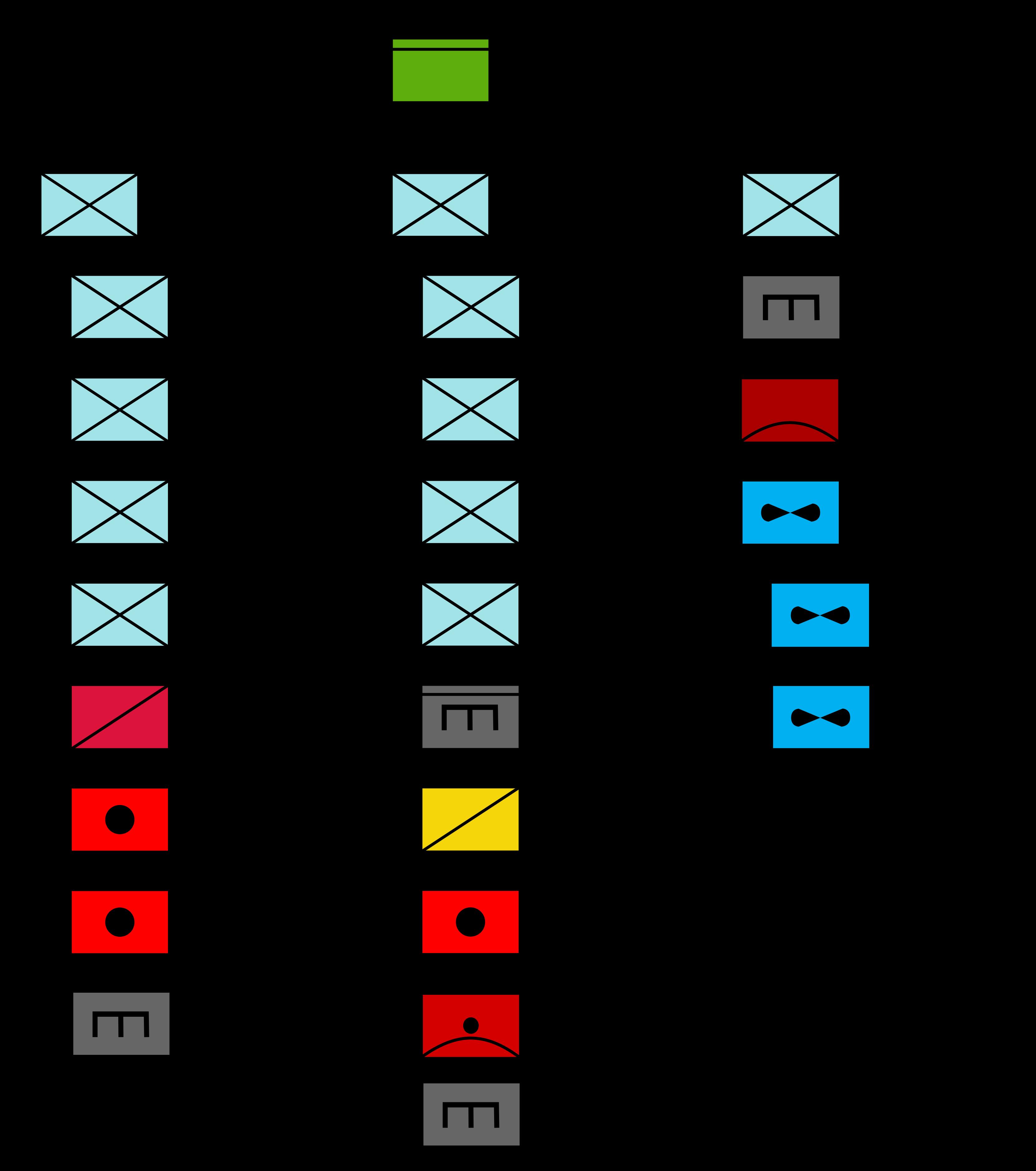 Military Organization Wikipedia
