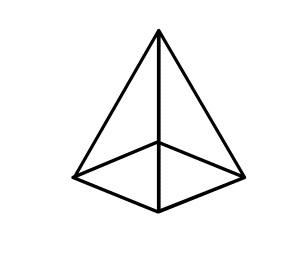 Pyramid Formula