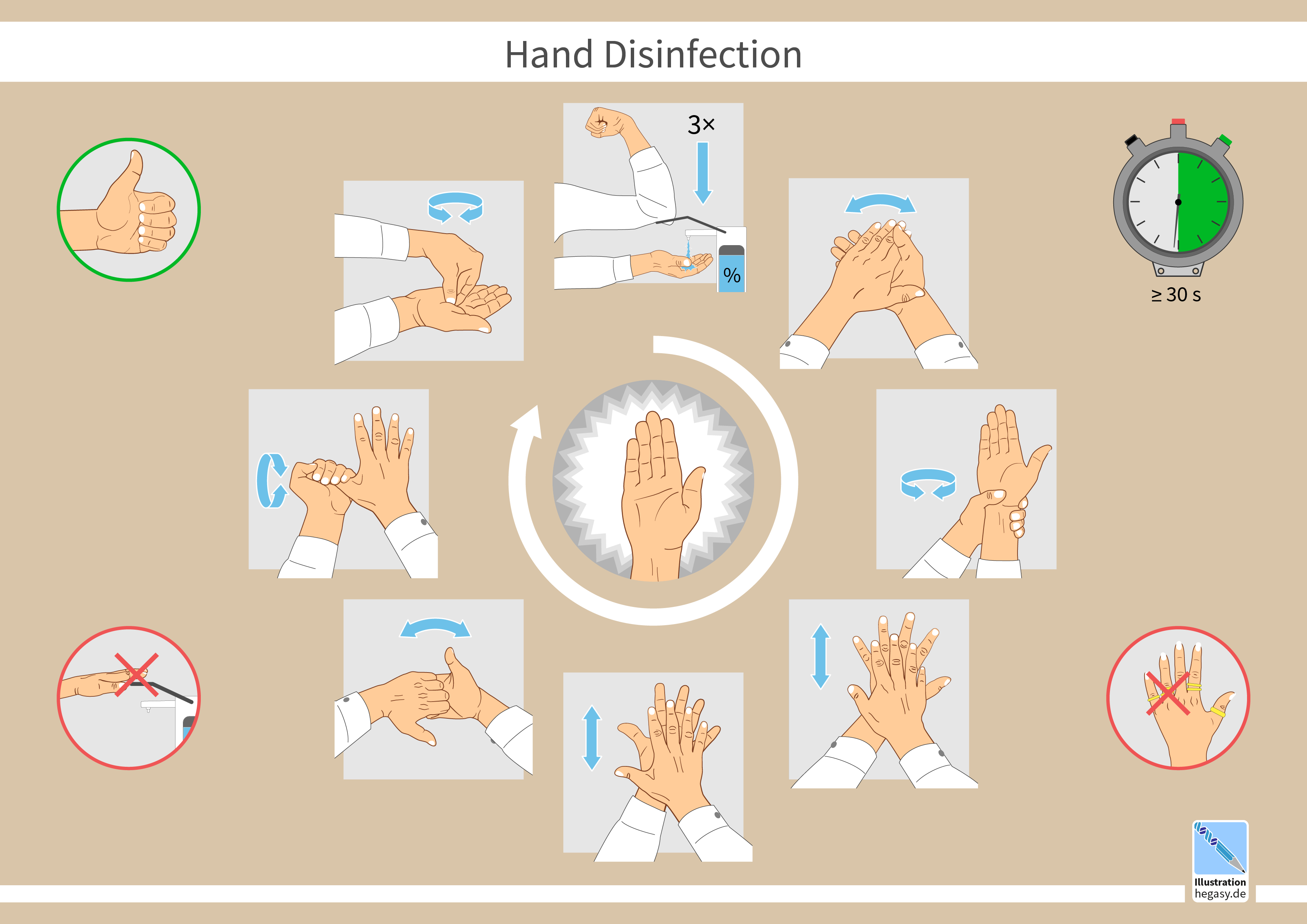 How clean are your hands
