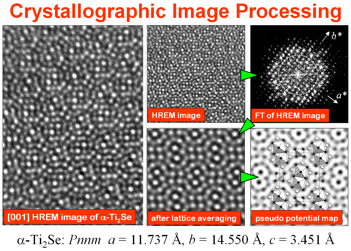 Crystallographic image processing - Wikipedia