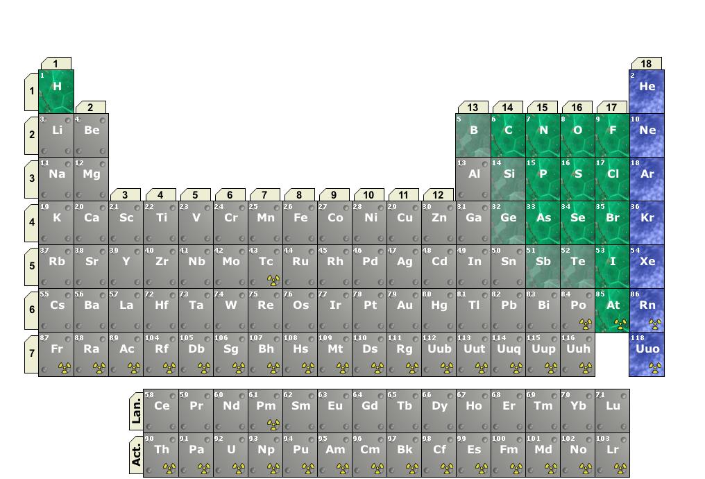 Quimica lopez diciembre 2010 los no metales aparecen en color verde a la derecha de la tabla peridica urtaz Gallery