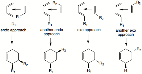 Diels-Alder-Endo-and-exo-orientation.png
