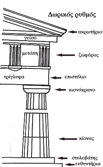 http://upload.wikimedia.org/wikipedia/commons/e/e2/Doric.png