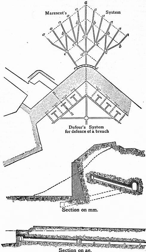 EB1911 Fortifications - Fig. 72.jpg