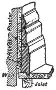 EB1911 Joinery - Fig. 6.—Built-up Skirting tongued to floor.jpg