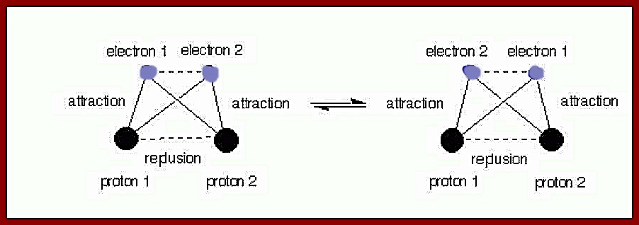 Electron repulsion.jpg