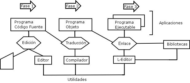 Comparativa opciones binarias automaticas