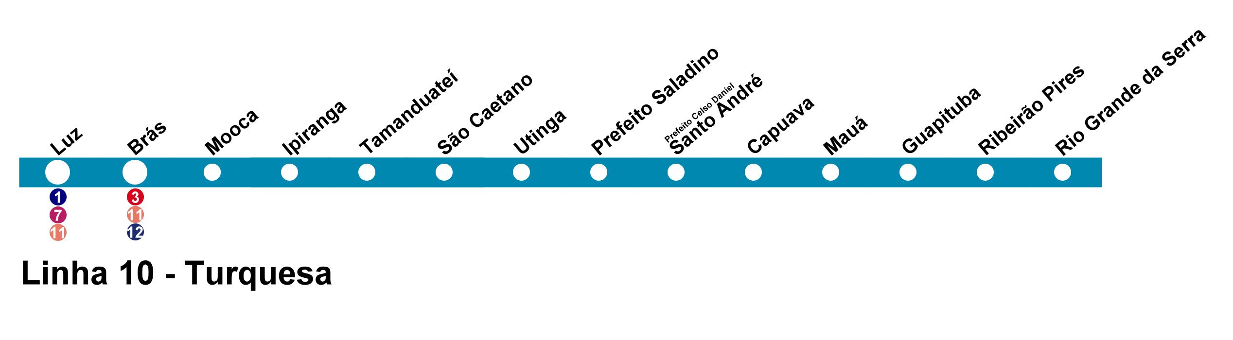 Linha_10-Turquesa.PNG