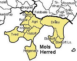 Mols Wikipedia