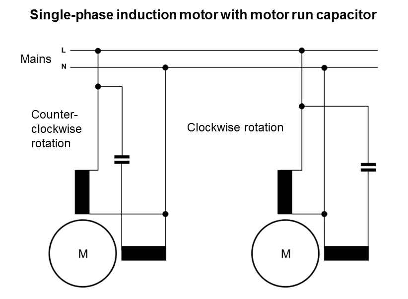 File Motor With Run Wikimedia Commons