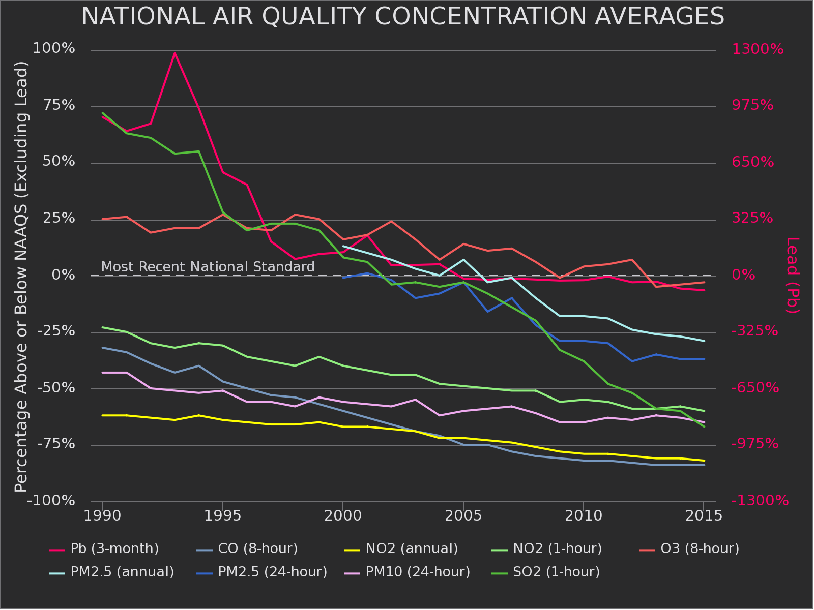 an analysis of the 1990 federal clean air act in the united states of america The united states has an abundance of natural resources  clean air act amendments of 1990 (pl 101-549)  renewable energy and energy efficiency incentives.